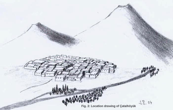 2Location drawing of Çatalhöyük