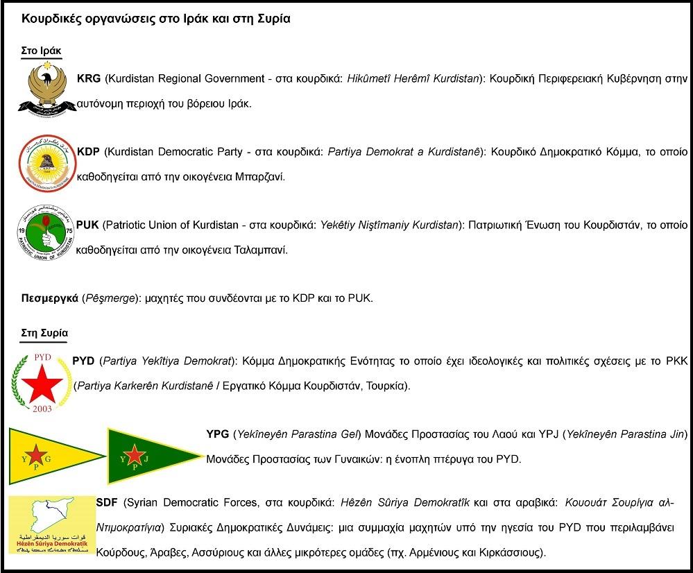 Κουρδικές οργανώσεις στο Ιράκ και τη Συρία Page 1